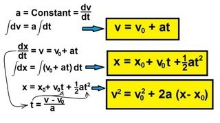 Physics - Mechanics: Motion In One-Dimension (2 of 22) Equations in Kinematics
