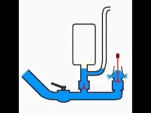 Carneiro hidraulico