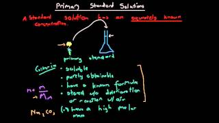 Primary Standard Solutions