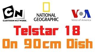 Telstar 18 @138°E | Dish Setup | Channel List | Free Channels | Powervu Channels