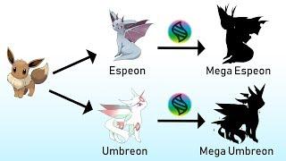 New Gen 8 Eeveelution & Mega Type Swap #1   Pokemon Gen 8 Fanart