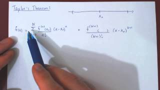 Taylor's Theorem - Introduction