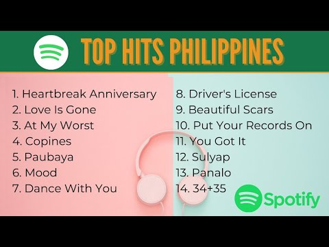 Top Hits Philippines Spotify as of March 03 2021