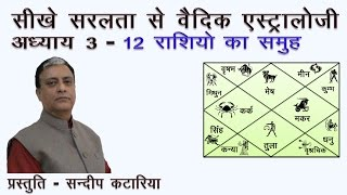 Hindi Lesson 3 - Signification of 12 Zodiac Signs Learn Vedic Astrology - Sundeep Kataria