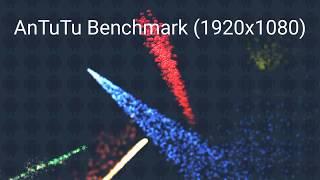 Antutu Benchmark Xperia C4 Dual Selfie Lollipop 5.1.1 41.620 points