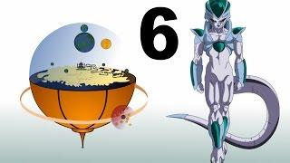 Reinos y Jerarquías - Los demonios del Frio Chanlong - Dragon ball Super / Z