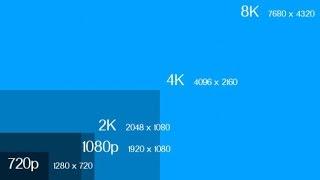 Diferencias entre HD, FULL HD y ULTRA HD