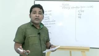 Part 01: Bangla-গদ্য  (বিড়াল – বঙ্কিমচন্দ্র চট্টপাধ্যায়)