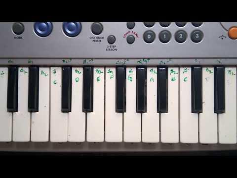 Xxx Mp4 Aparadini Yesayya Song On Piano 3gp Sex