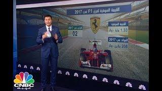 مرسيدس يحافظ على بطولة العالم لسيارات F1 وفيراري أغلى الفرق