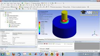 Stepped Shaft in ANSYS, Axisymmetric Visualization