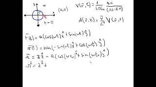 543 Electromagnetismo - Potenciales y campos - Potenciales de Liénard Wiechert trayectoria circular