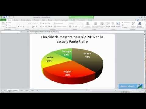 Excel 2010 Gráfico de torta o circular
