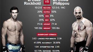 Luke Rockhold vs Costa Philippou