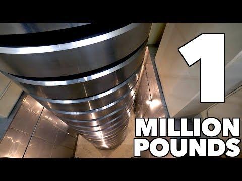 World s Heaviest Weight