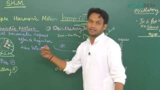 Simple Harmonic Motion (SHM) of Physics for IIT-JEE Main & Advanced by NKC Sir