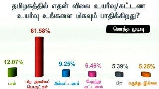 Makkal Manathil 2016   Poll Survey (07/04/16)   Puthiya Thalaimurai TV