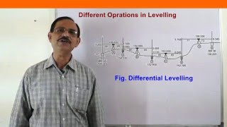 Oprations in Levelling (Surveying हिन्दी में)