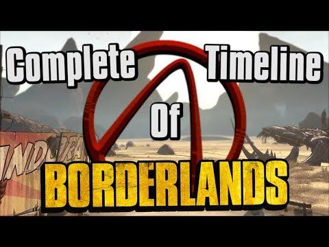 The Complete Unabridged Timeline of Borderlands