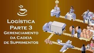 Café com E-Commerce - Logística e Supply Chain Management