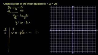 08 03 08 ترسیم گراف حاصل معادله خطی  دو متغییره