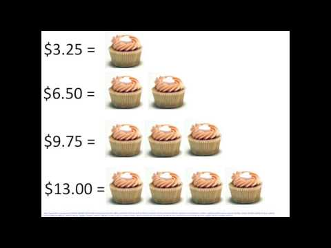 eSpark Learning: Represent proportional relationships framing video (FA13, 7RP, Quest 3)