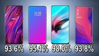 Top 10 Highest Screen-to-body Ratio Smartphones 2019