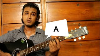 Tomake Chai ARIJIT SINGH - GANGSTER ( with Guitar chords ) Covered by AAMIT