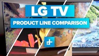 LG 4K TV Product Line Comparison
