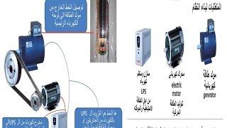 توليد كهرباء مجانا 1