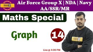 Class 14 | Air Force Group X,NDA,Navy AA/SSR/MR| Maths Special |By Vivek Rai Sir | Graph
