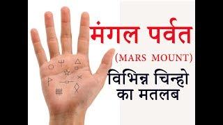 मंगल पर्वत पर विभिन्न चिन्ह का मतलब - Signs on Mars Mount - क्रोध और आत्मविश्वास का क्षेत्र