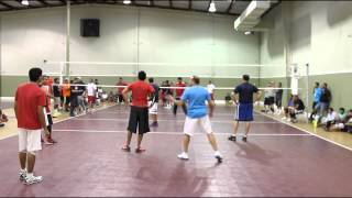 chattanooga  VS Badass at Nashville desi volleyball tournament 2014