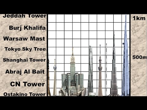 watch Building Height Comparison