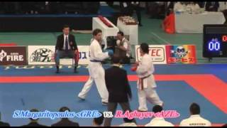 R.Aghayev vs. S.Margaritopoulos