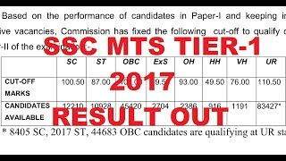 SSC MTS Result 2017  Tier-1  #CUT-OFF/ RESULT OUT    Exam -2017
