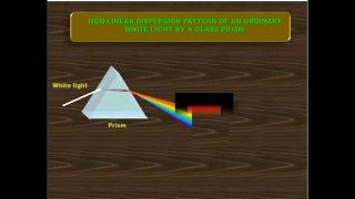 Basics of Light and Spectroscopy