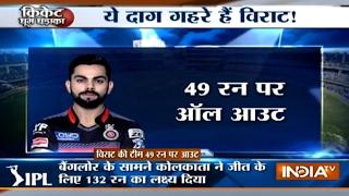 IPL 10, KKR vs RCB: Kolkata win by 82 runs