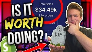 Is Dropshipping Going To Die Off In 2018? (Where It's Headed)