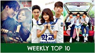 Weekly Top 10 Korean Drama   August 7 - August 12   RATINGS!