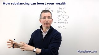How rebalancing can boost your wealth - MoneyWeek Investment Tutorials