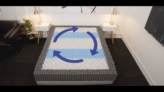 Foam vs Pocket Spring Mattress- What's the difference?