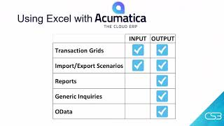 Using Excel with Acumatica