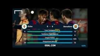 Hasil La Liga Terbaru - Skor Akhir Elche VS Barcelona 0 : 6
