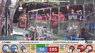 Qual 66 - 2017 Greater Pittsburgh Regional