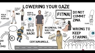 HOW TO LOWER YOUR GAZE PROPERLY - Nouman Ali Khan Animated