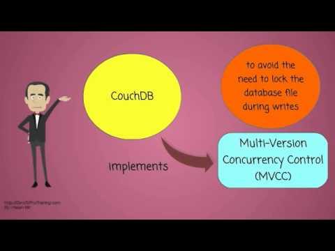What is Apache CouchDB