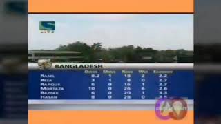Bangladesh cricketer masrafi best odi bowling......    বাংলাদেশ ক্রিকেট এর মাশরাফি শ্রেষ্ঠ ওডি বোলিং