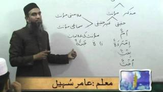 Arabic Course by Sheikh Aamir Sohail Lecture 4 (Urdu)