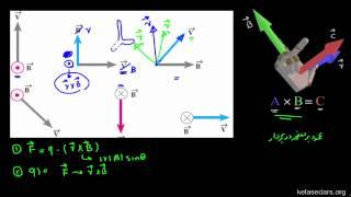 مغناطیس ۰۶ - مثال از قانون دست راست در نیروی مغناطیسی